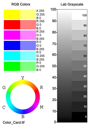 Цветовая карта