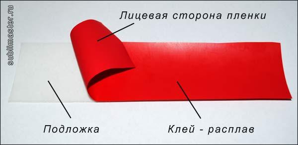 Устройство термотрансферной пленки
